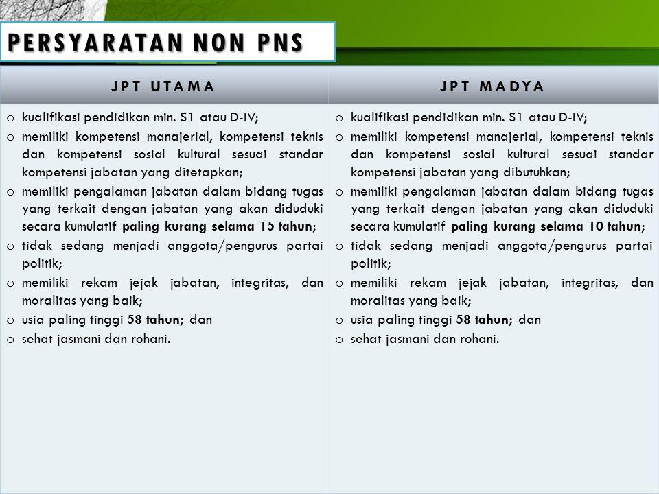 PERSYARATAN NON PNS JPT UTAMA JPT MADYA