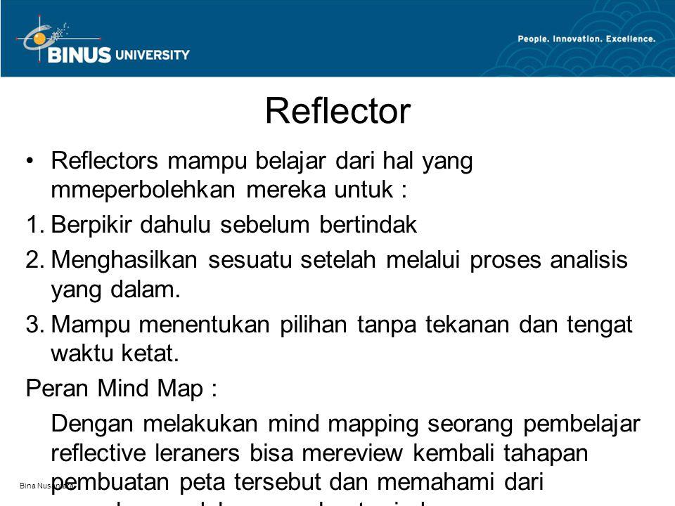 Reflector Reflectors mampu belajar dari hal yang mmeperbolehkan mereka untuk : Berpikir dahulu sebelum bertindak.