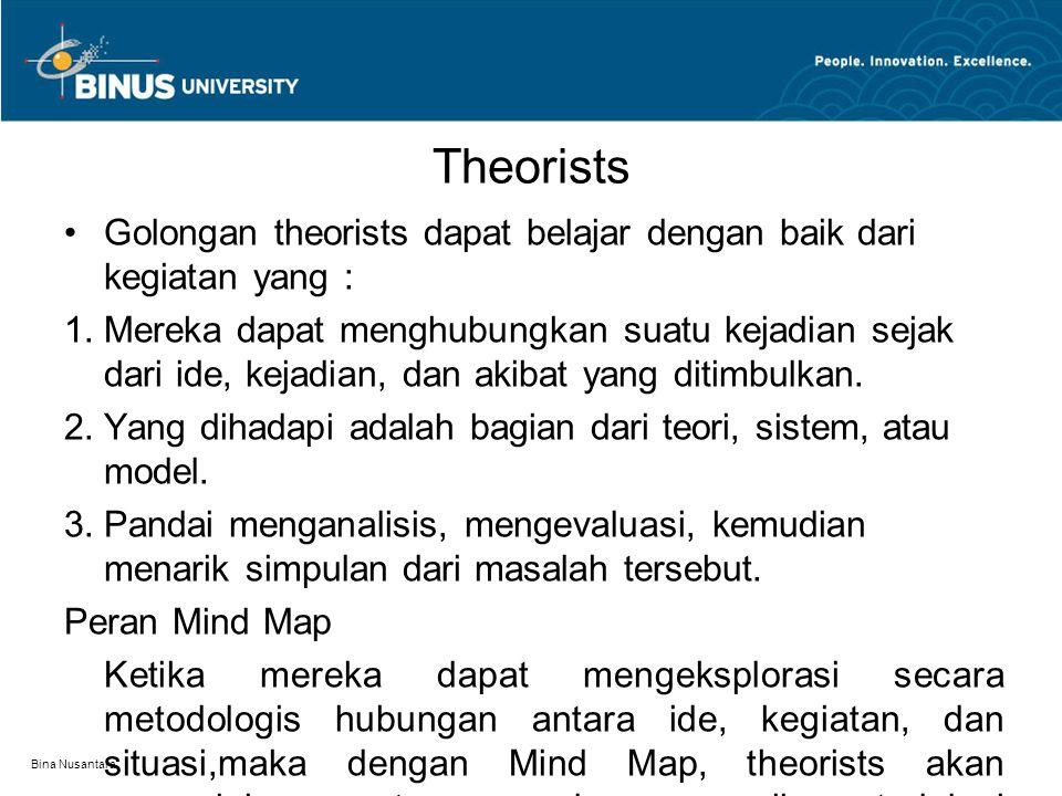 Theorists Golongan theorists dapat belajar dengan baik dari kegiatan yang :