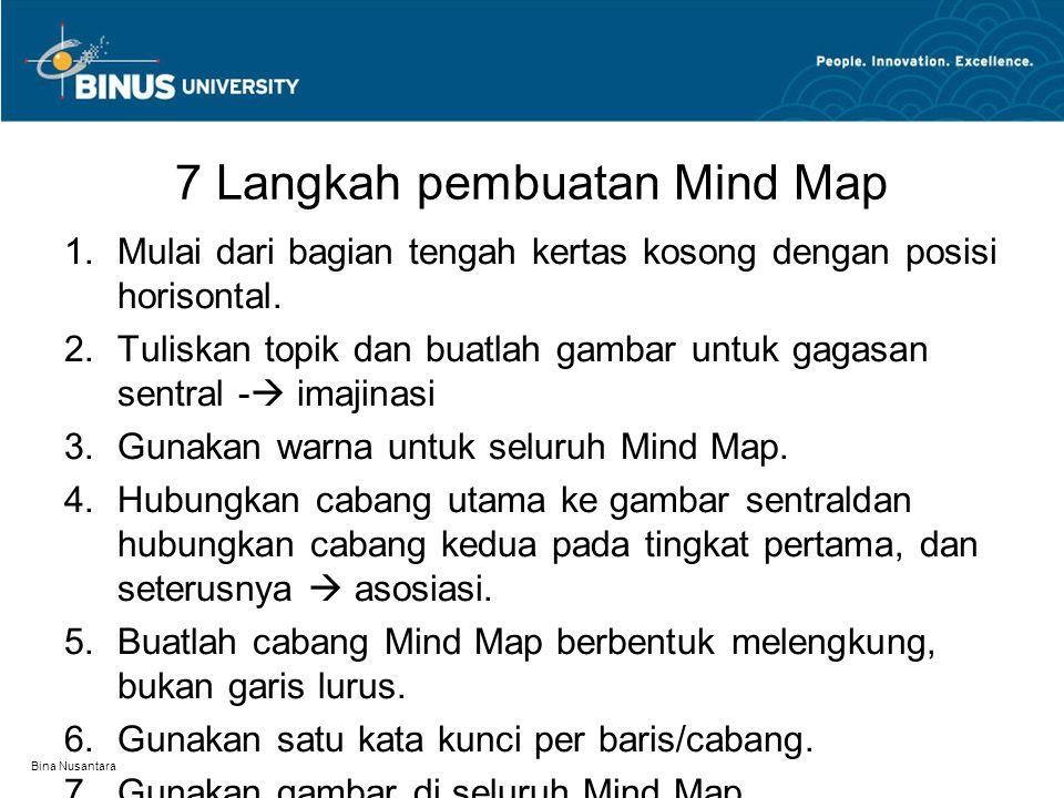 7 Langkah pembuatan Mind Map