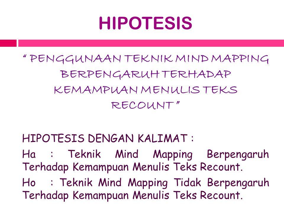 HIPOTESIS PENGGUNAAN TEKNIK MIND MAPPING BERPENGARUH TERHADAP KEMAMPUAN MENULIS TEKS RECOUNT