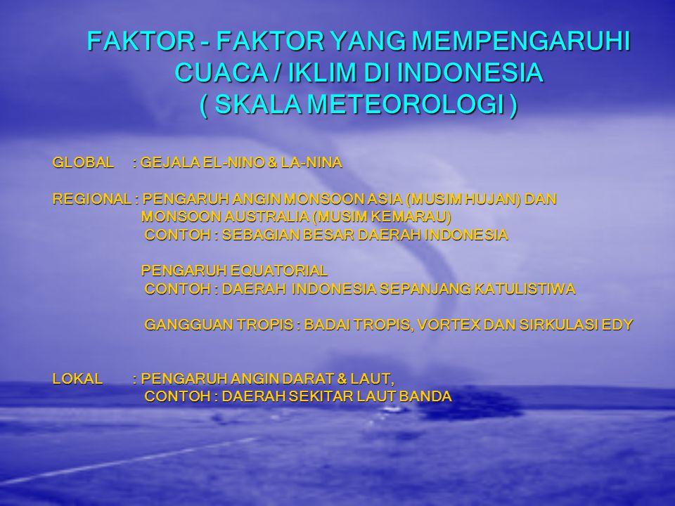 FAKTOR - FAKTOR YANG MEMPENGARUHI CUACA / IKLIM DI INDONESIA ( SKALA METEOROLOGI )