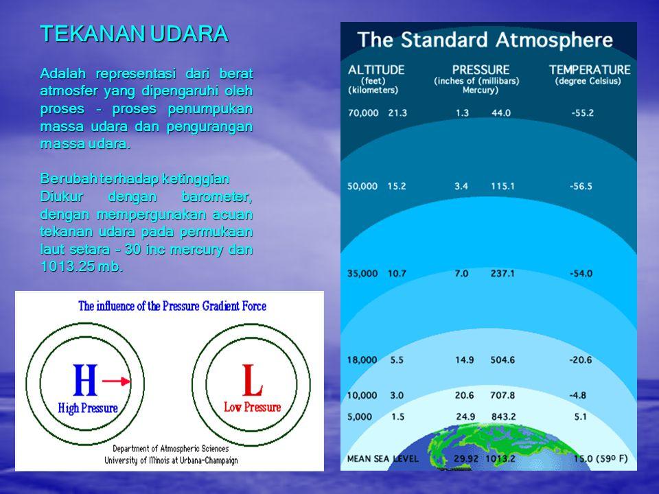 TEKANAN UDARA Adalah representasi dari berat atmosfer yang dipengaruhi oleh proses - proses penumpukan massa udara dan pengurangan massa udara.