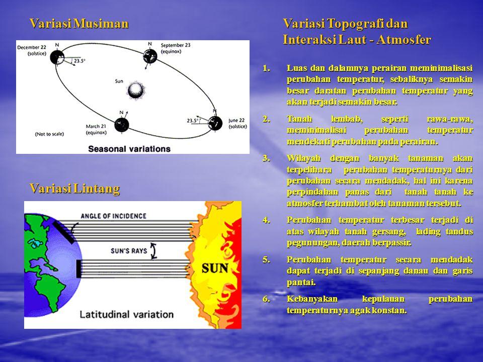 Variasi Topografi dan Interaksi Laut - Atmosfer