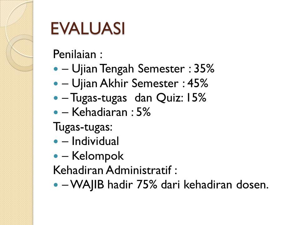 EVALUASI Penilaian : – Ujian Tengah Semester : 35%