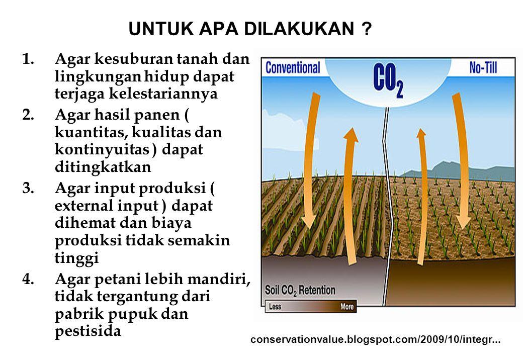 UNTUK APA DILAKUKAN Agar kesuburan tanah dan lingkungan hidup dapat terjaga kelestariannya.
