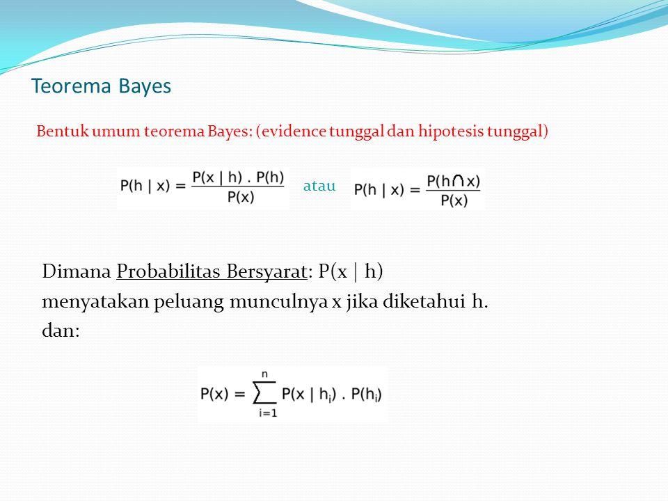 Teorema Bayes Dimana Probabilitas Bersyarat: P(x | h)