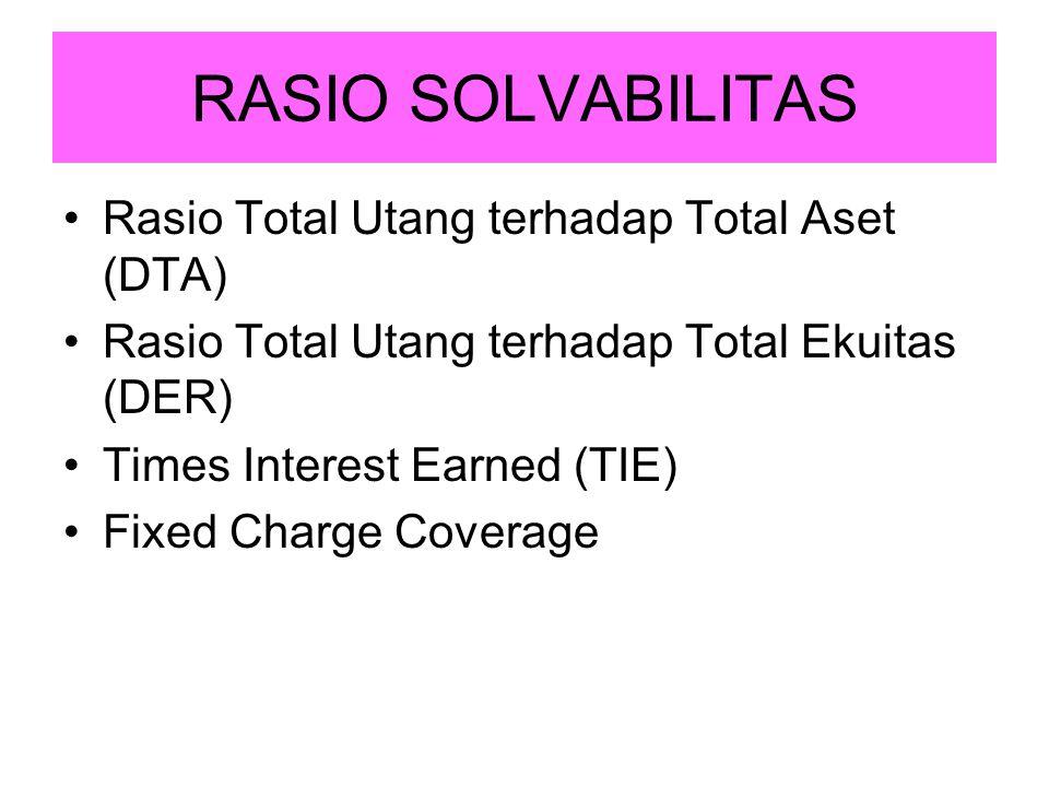 RASIO SOLVABILITAS Rasio Total Utang terhadap Total Aset (DTA)