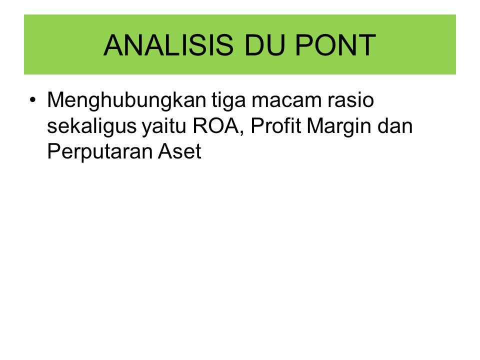 ANALISIS DU PONT Menghubungkan tiga macam rasio sekaligus yaitu ROA, Profit Margin dan Perputaran Aset.