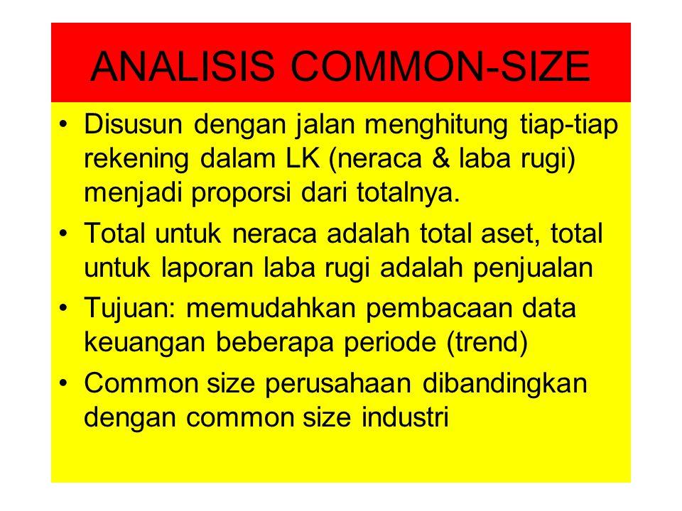ANALISIS COMMON-SIZE Disusun dengan jalan menghitung tiap-tiap rekening dalam LK (neraca & laba rugi) menjadi proporsi dari totalnya.