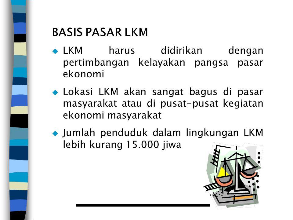 BASIS PASAR LKM LKM harus didirikan dengan pertimbangan kelayakan pangsa pasar ekonomi.