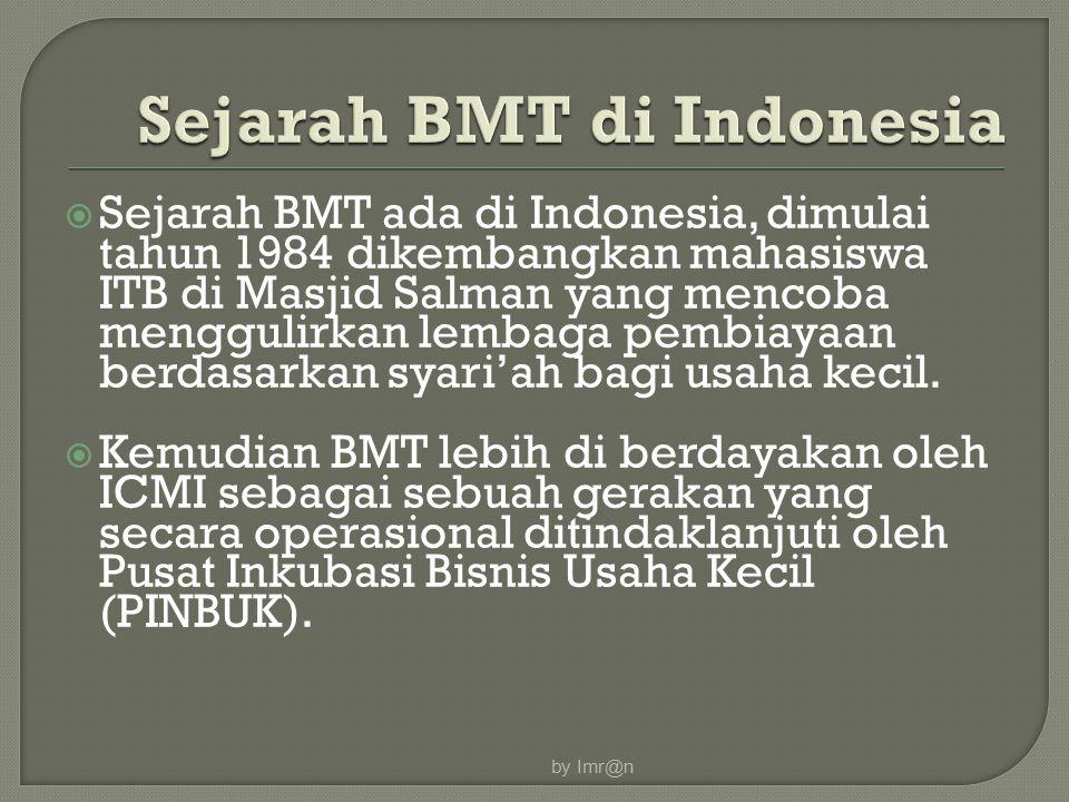 Sejarah BMT di Indonesia