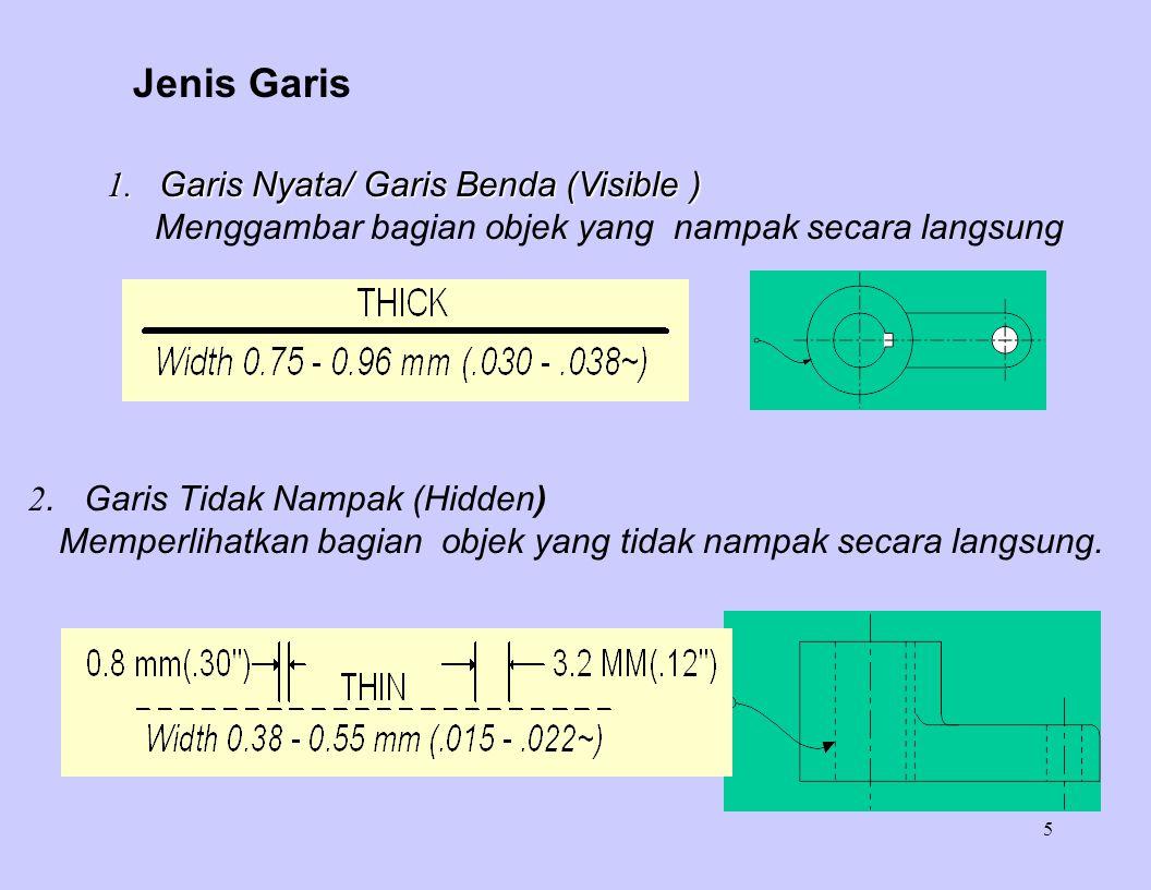 Jenis Garis 1. Garis Nyata/ Garis Benda (Visible )