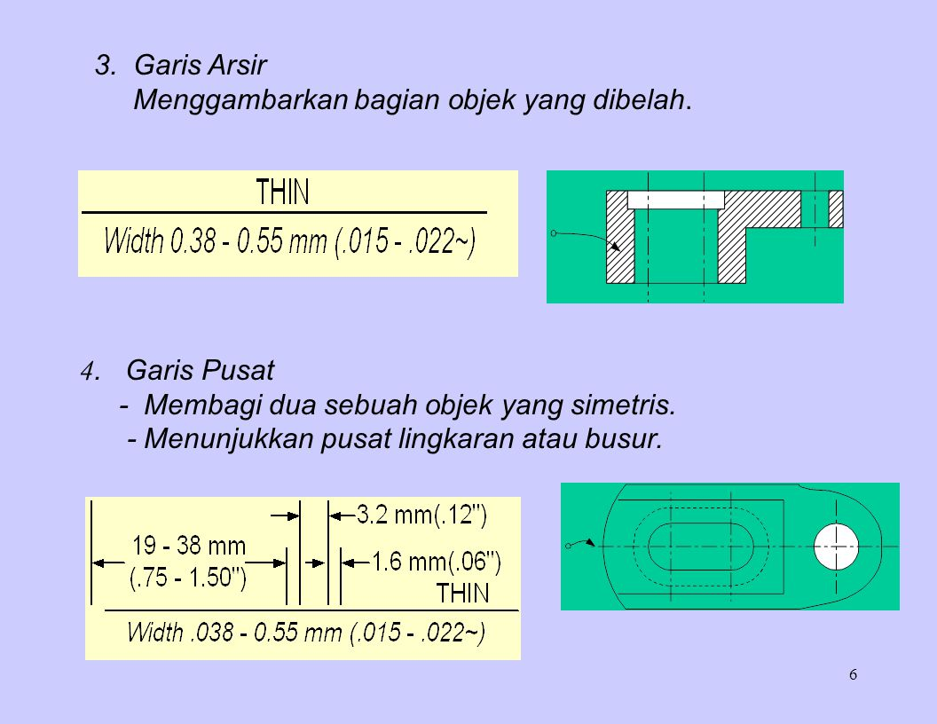 3. Garis Arsir Menggambarkan bagian objek yang dibelah. 4. Garis Pusat. - Membagi dua sebuah objek yang simetris.