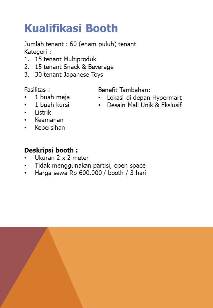 Kualifikasi Booth Jumlah tenant : 60 (enam puluh) tenant Kategori :