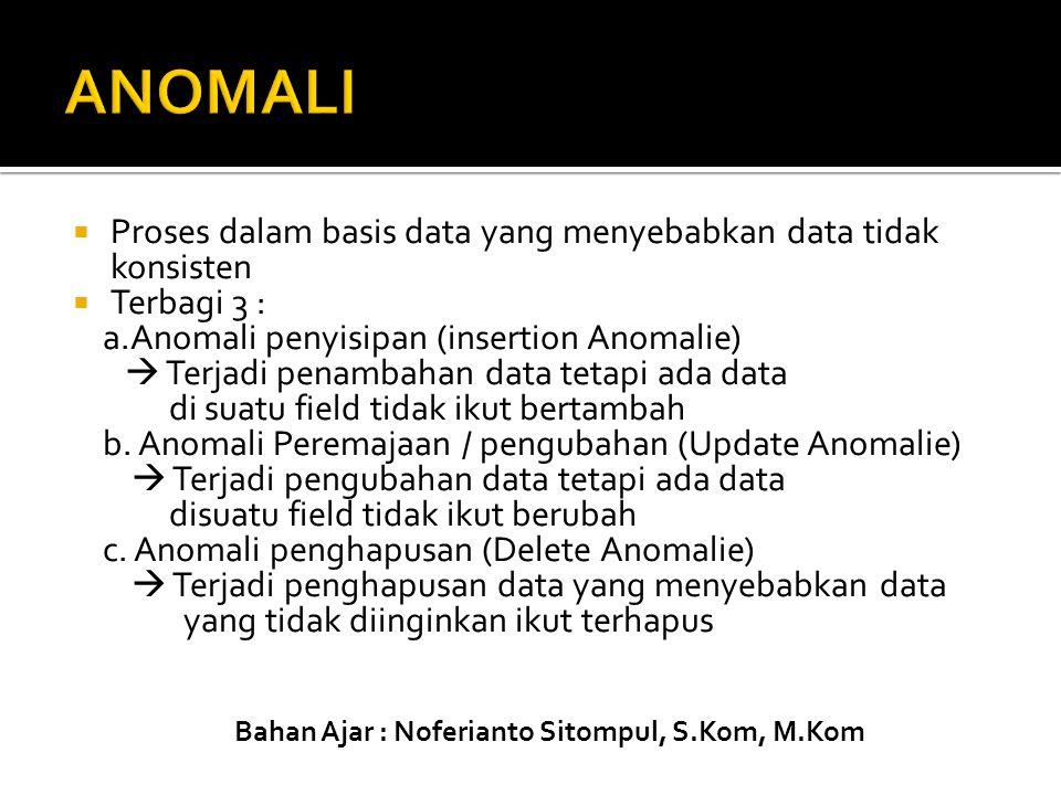 ANOMALI Proses dalam basis data yang menyebabkan data tidak konsisten