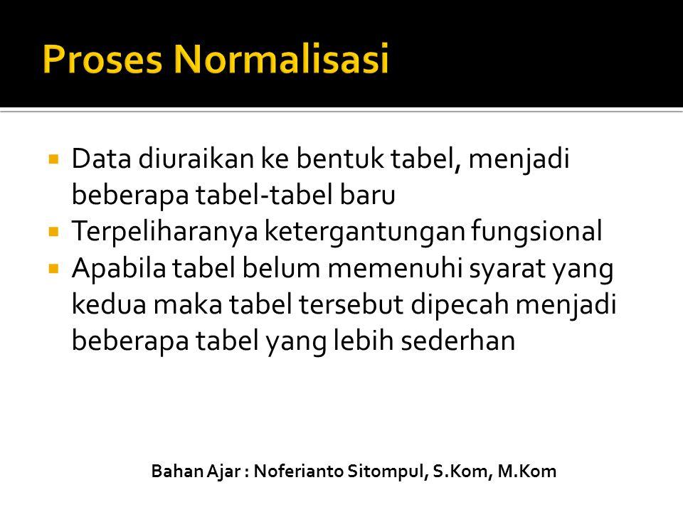 Proses Normalisasi Data diuraikan ke bentuk tabel, menjadi beberapa tabel-tabel baru. Terpeliharanya ketergantungan fungsional.
