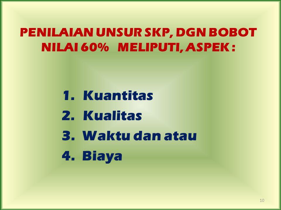 PENILAIAN UNSUR SKP, DGN BOBOT NILAI 60% MELIPUTI, ASPEK :