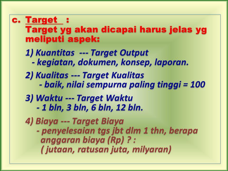 - kegiatan, dokumen, konsep, laporan. 2) Kualitas --- Target Kualitas