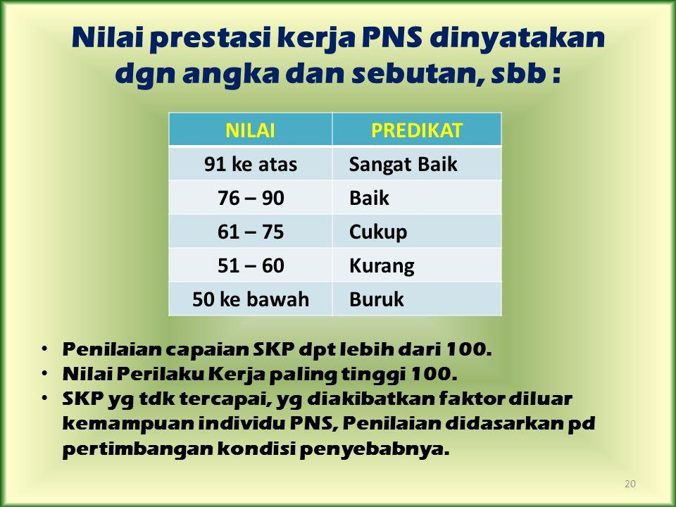 Nilai prestasi kerja PNS dinyatakan dgn angka dan sebutan, sbb :