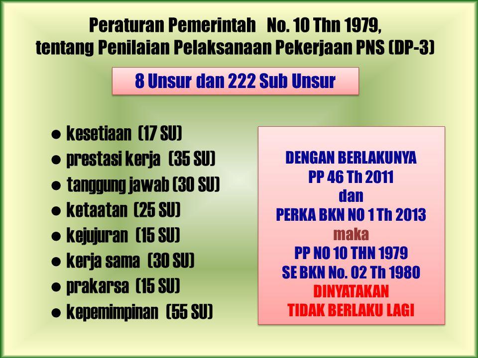 kesetiaan (17 SU) prestasi kerja (35 SU) tanggung jawab (30 SU)