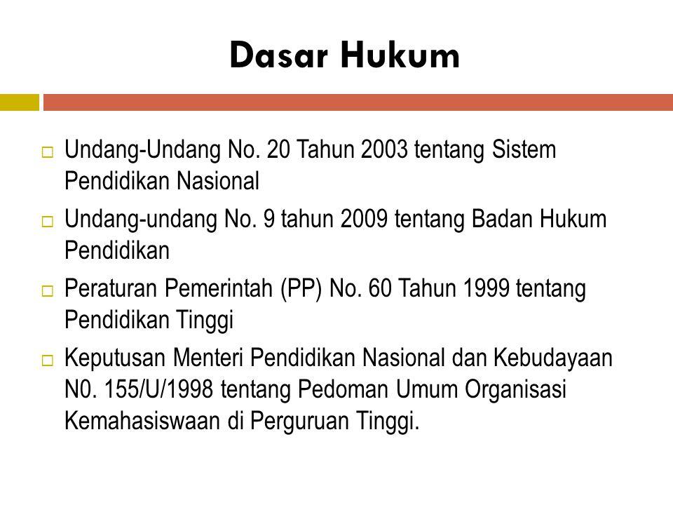 Dasar Hukum Undang-Undang No. 20 Tahun 2003 tentang Sistem Pendidikan Nasional. Undang-undang No. 9 tahun 2009 tentang Badan Hukum Pendidikan.