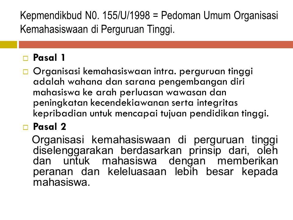 Kepmendikbud N0. 155/U/1998 = Pedoman Umum Organisasi Kemahasiswaan di Perguruan Tinggi.