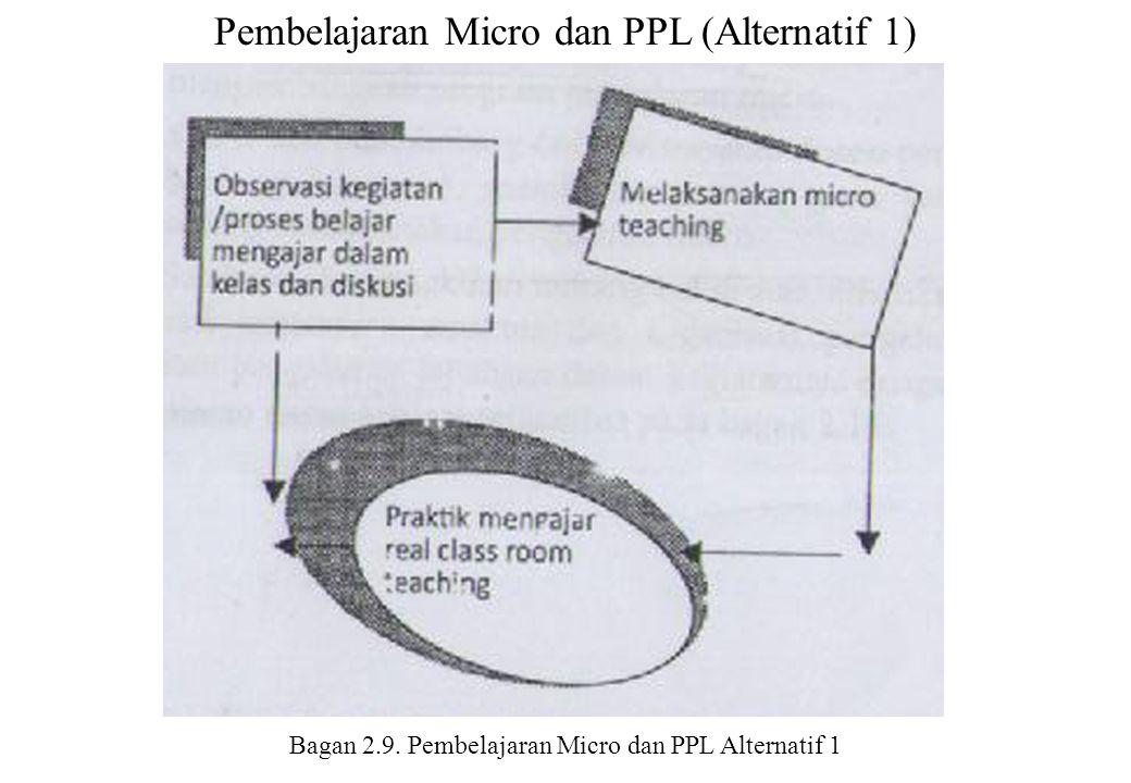 Pembelajaran Micro dan PPL (Alternatif 1)