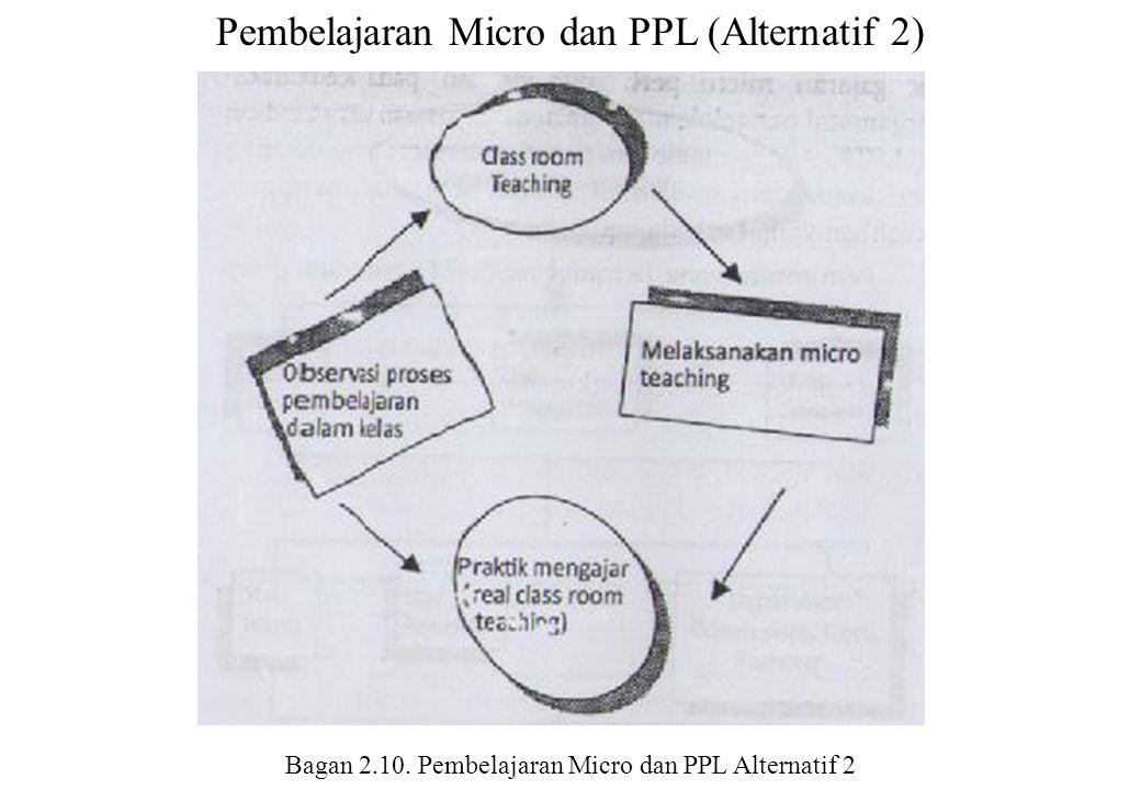Pembelajaran Micro dan PPL (Alternatif 2)