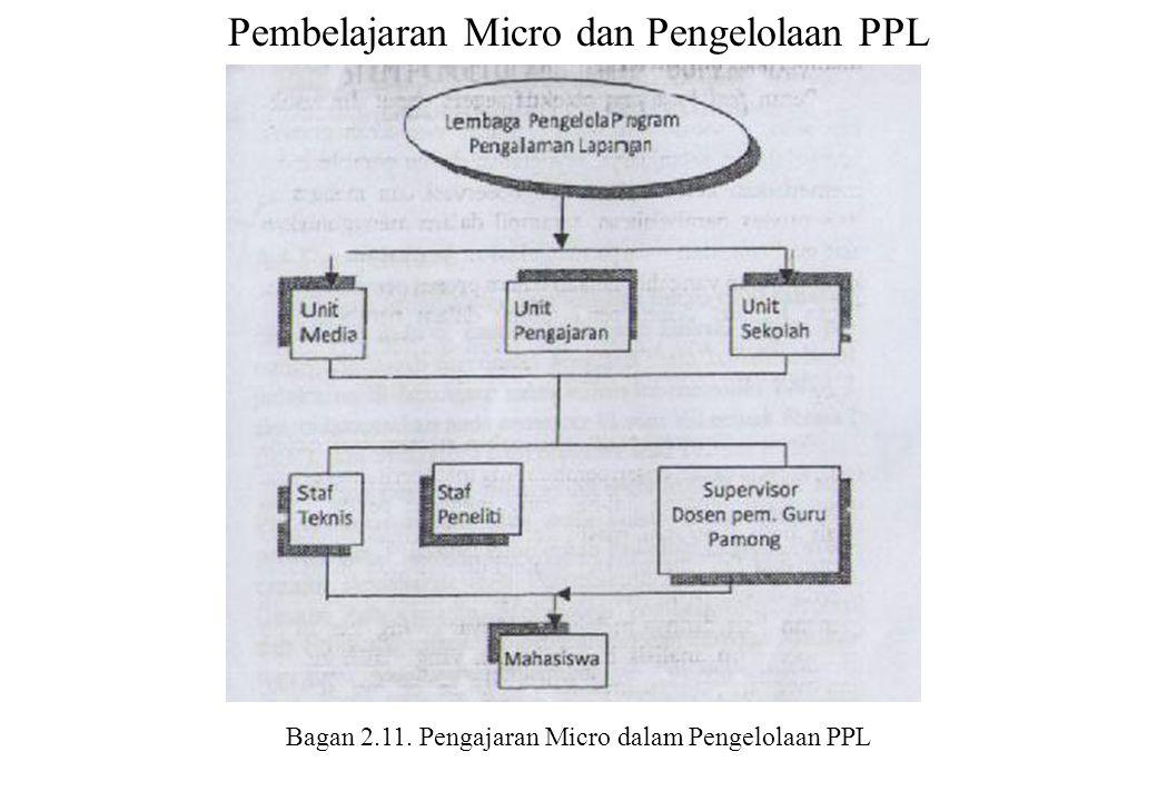 Pembelajaran Micro dan Pengelolaan PPL