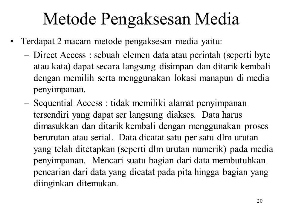 Metode Pengaksesan Media