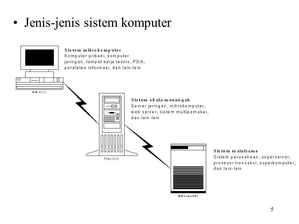 Jenis-jenis sistem komputer