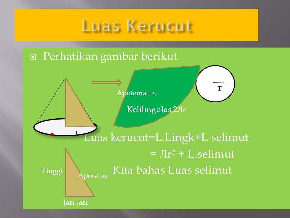 Luas Kerucut Perhatikan gambar berikut Luas kerucut=L.Lingk+L selimut