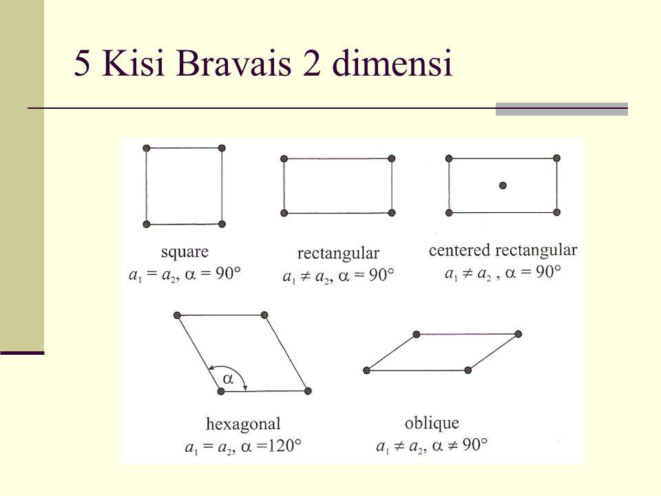 5 Kisi Bravais 2 dimensi