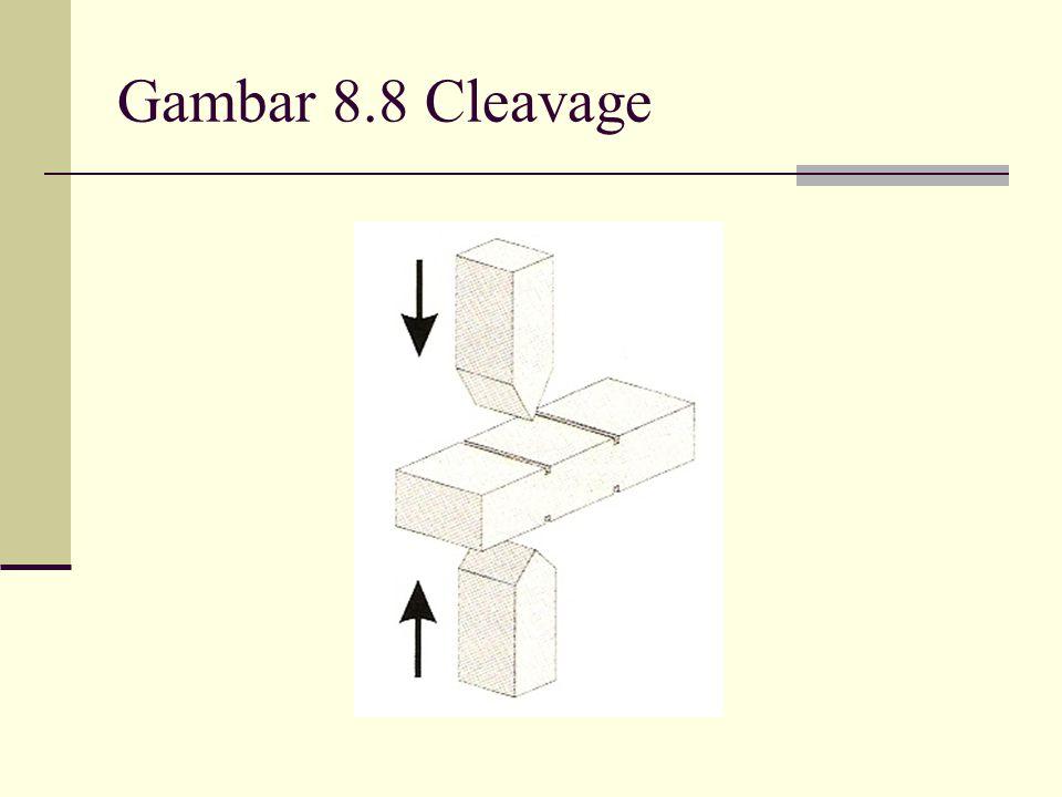 Gambar 8.8 Cleavage