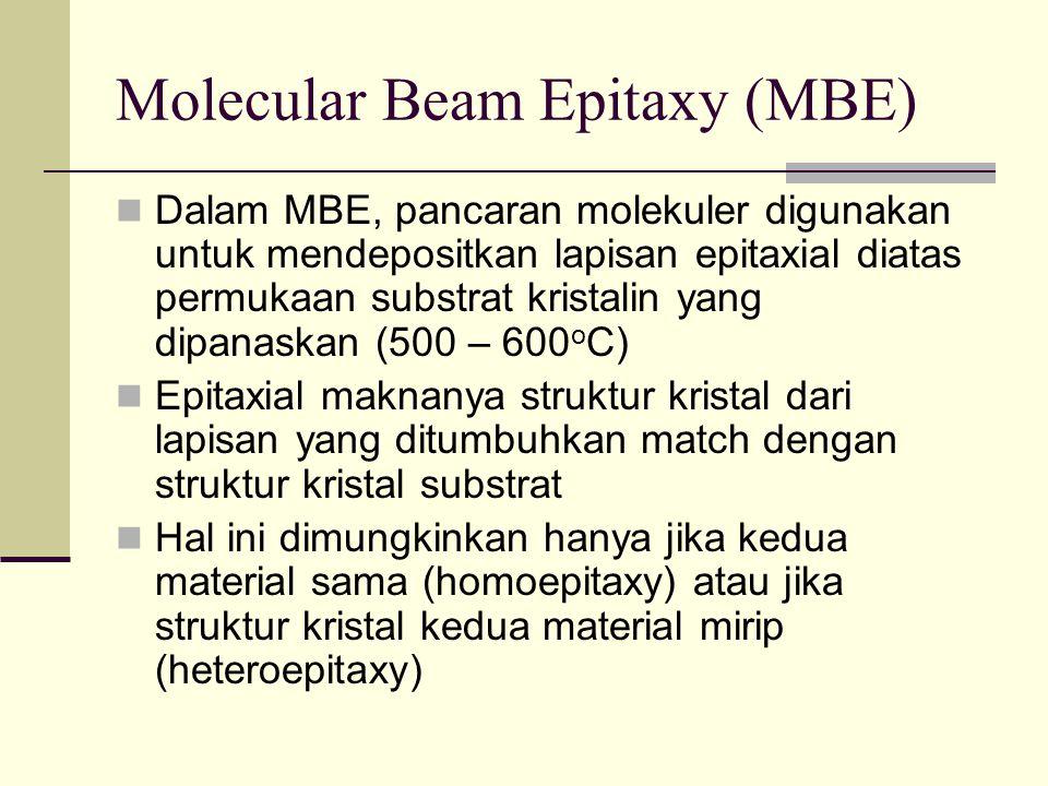 Molecular Beam Epitaxy (MBE)