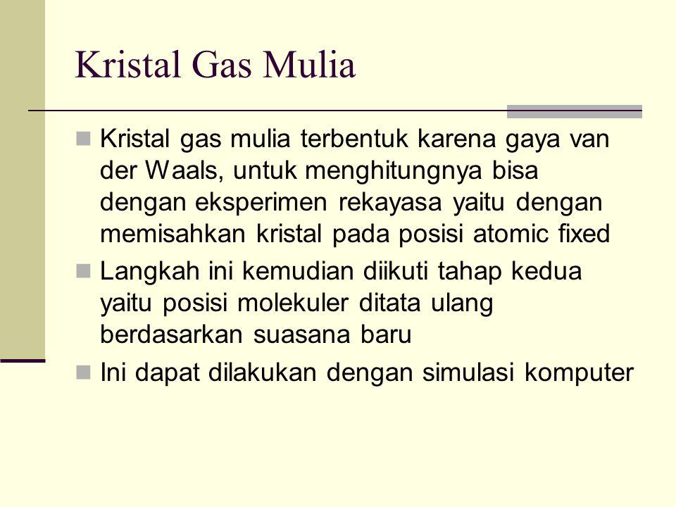 Kristal Gas Mulia