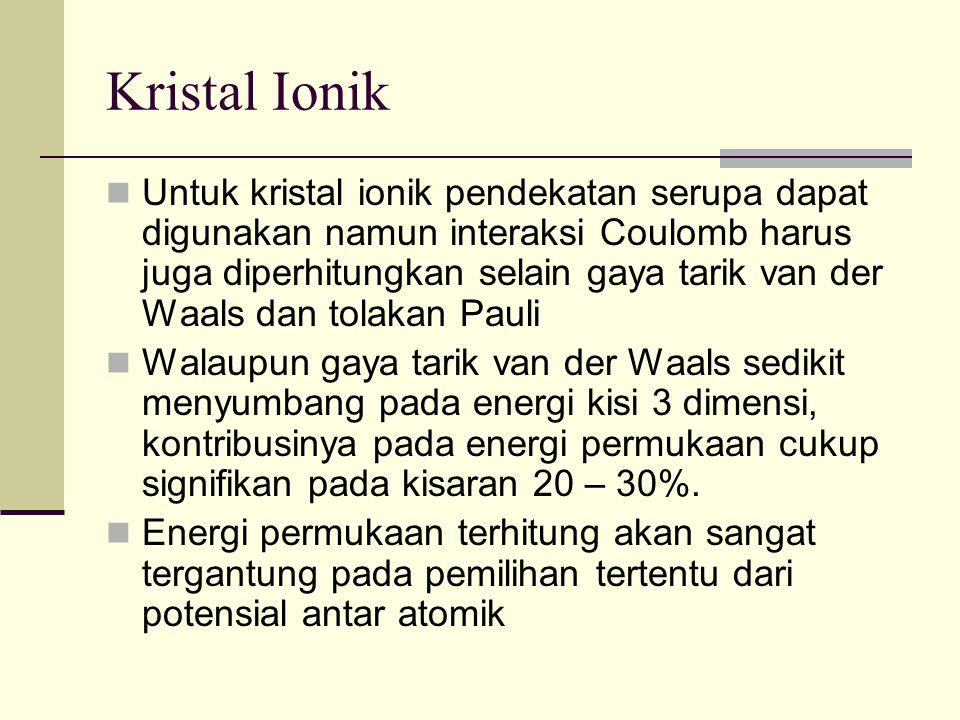 Kristal Ionik