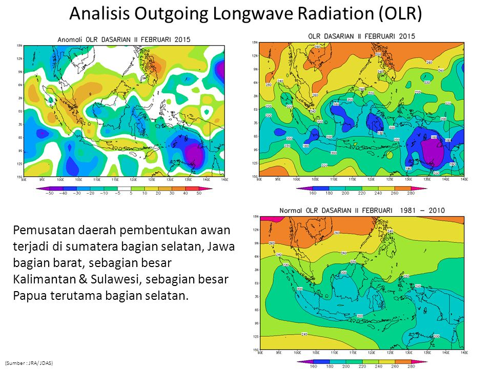 Analisis Outgoing Longwave Radiation (OLR)