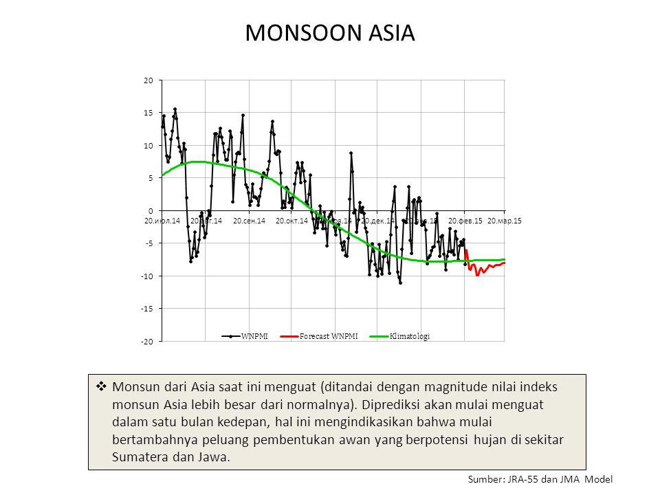 MONSOON ASIA