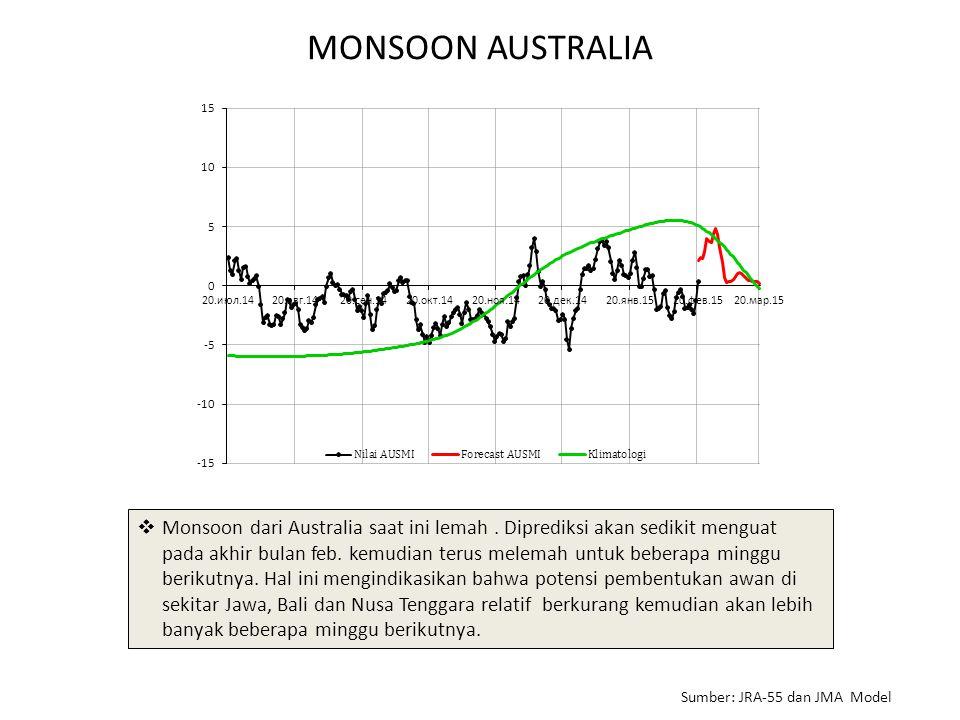 MONSOON AUSTRALIA