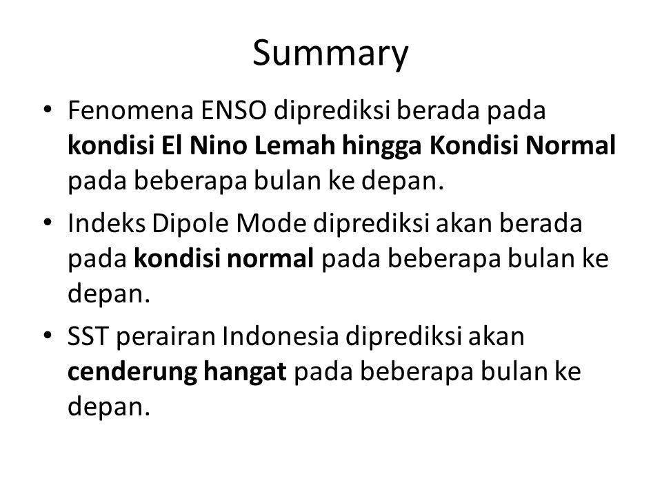 Summary Fenomena ENSO diprediksi berada pada kondisi El Nino Lemah hingga Kondisi Normal pada beberapa bulan ke depan.