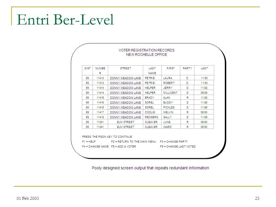 Entri Ber-Level 01 Feb 2005
