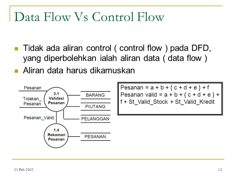 Data Flow Vs Control Flow