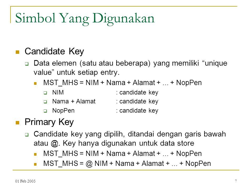 Simbol Yang Digunakan Candidate Key Primary Key