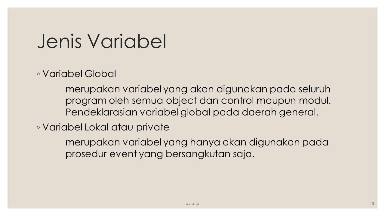 Jenis Variabel Variabel Global