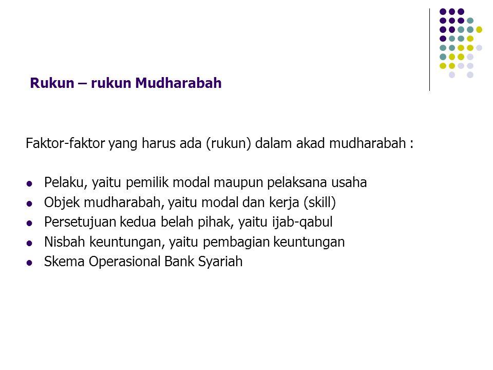Rukun – rukun Mudharabah