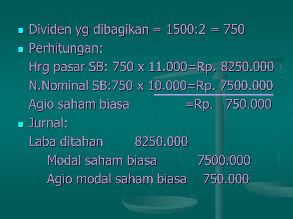 Dividen yg dibagikan = 1500:2 = 750