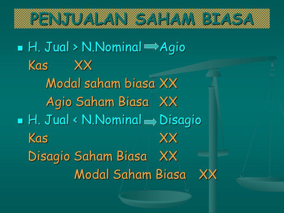 PENJUALAN SAHAM BIASA H. Jual > N.Nominal Agio Kas XX