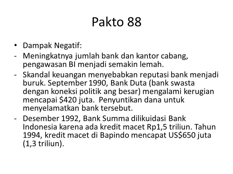 Pakto 88 Dampak Negatif: Meningkatnya jumlah bank dan kantor cabang, pengawasan BI menjadi semakin lemah.